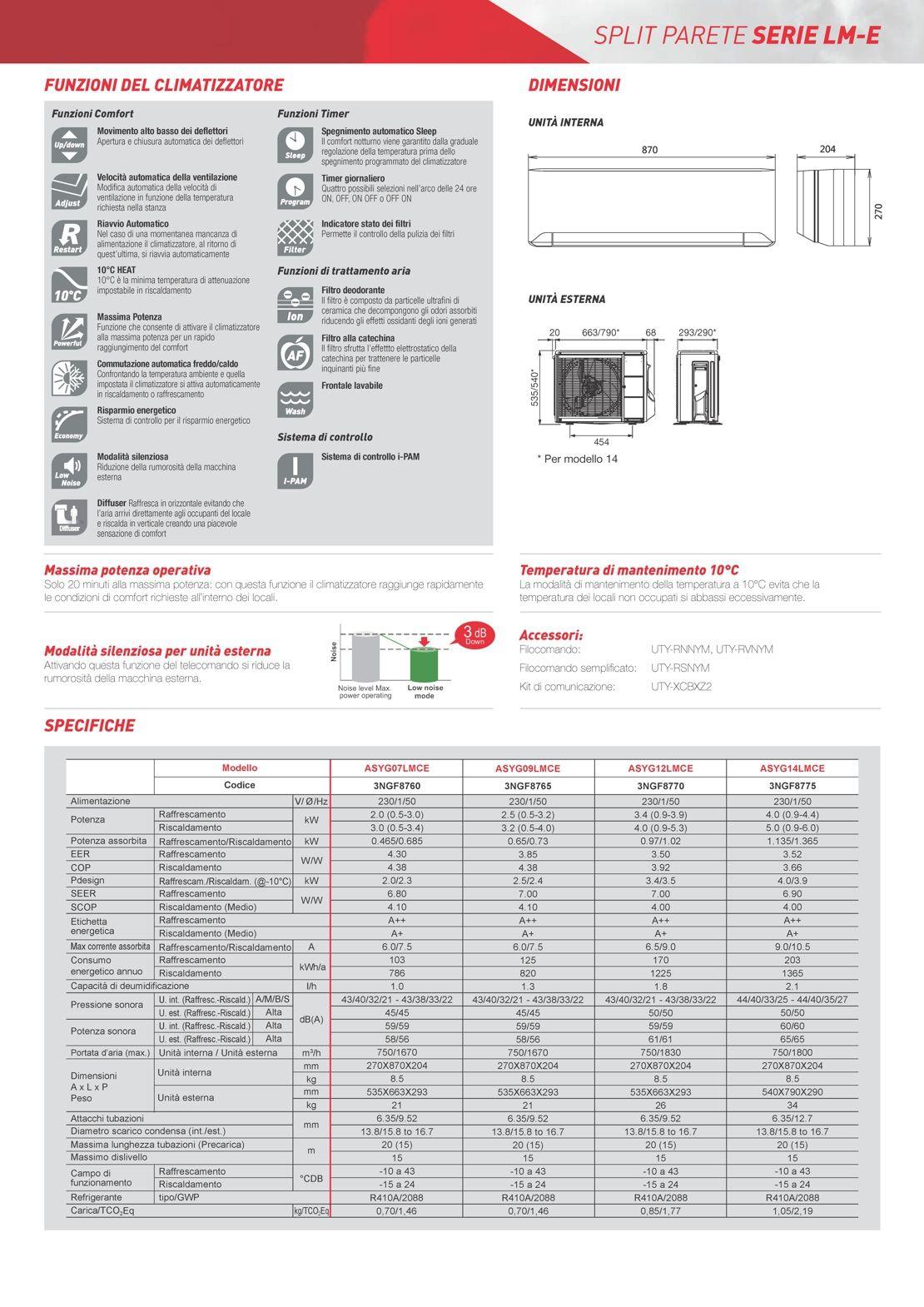 asyg-lmce_climadiqualita_002-compressor.jpg