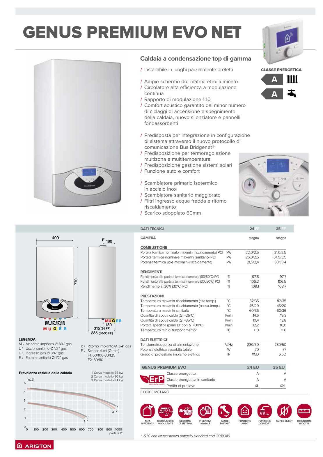 Caldaia Ariston Genius Premium Evo NET erp