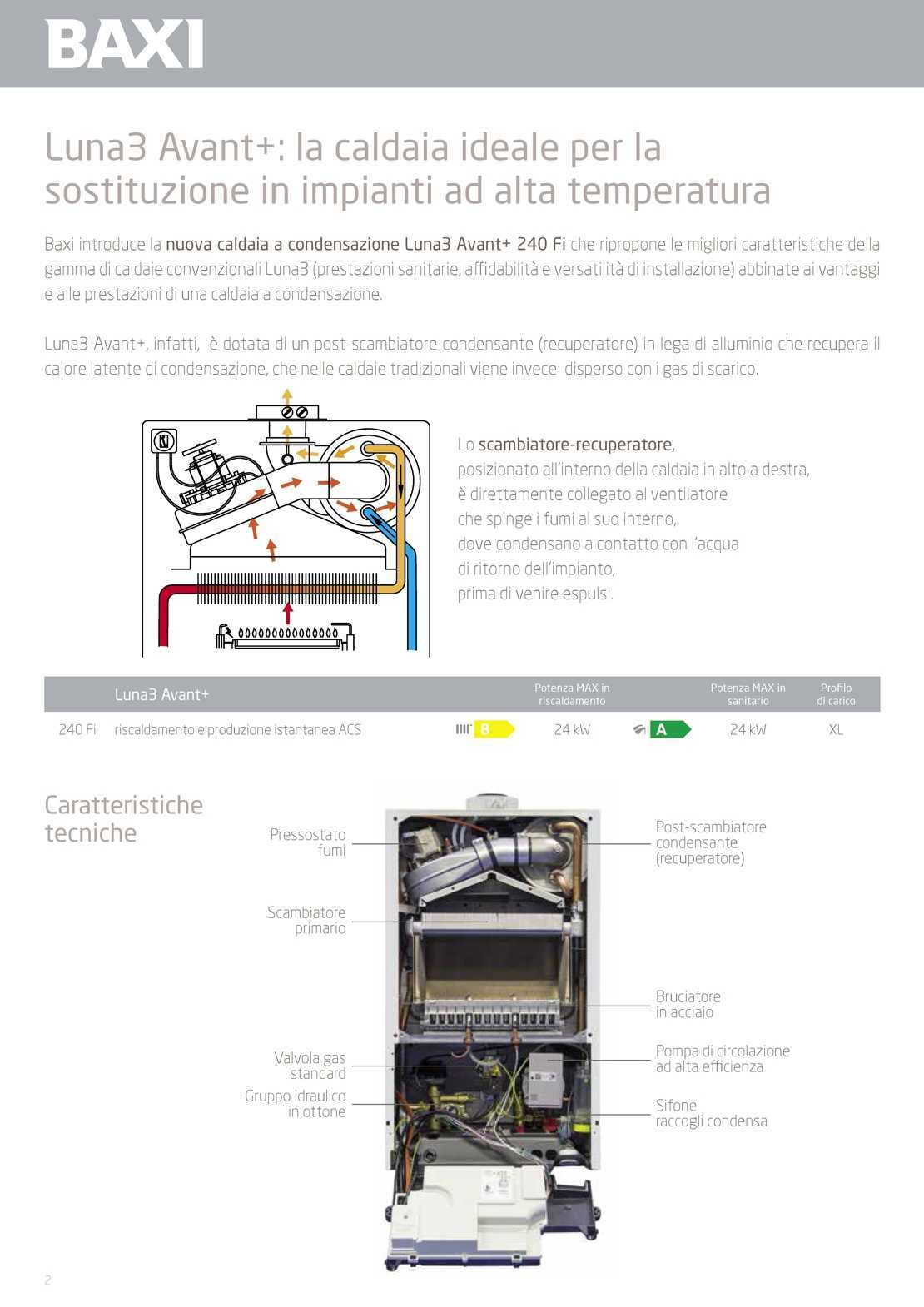 Baxi Caldaia A Condensazione Luna3 Avant 240fi Metano