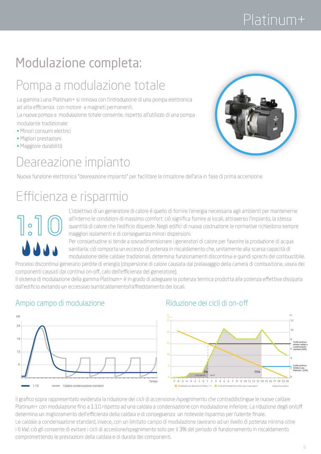 Caldaia Baxi Nuvola Platinum erp