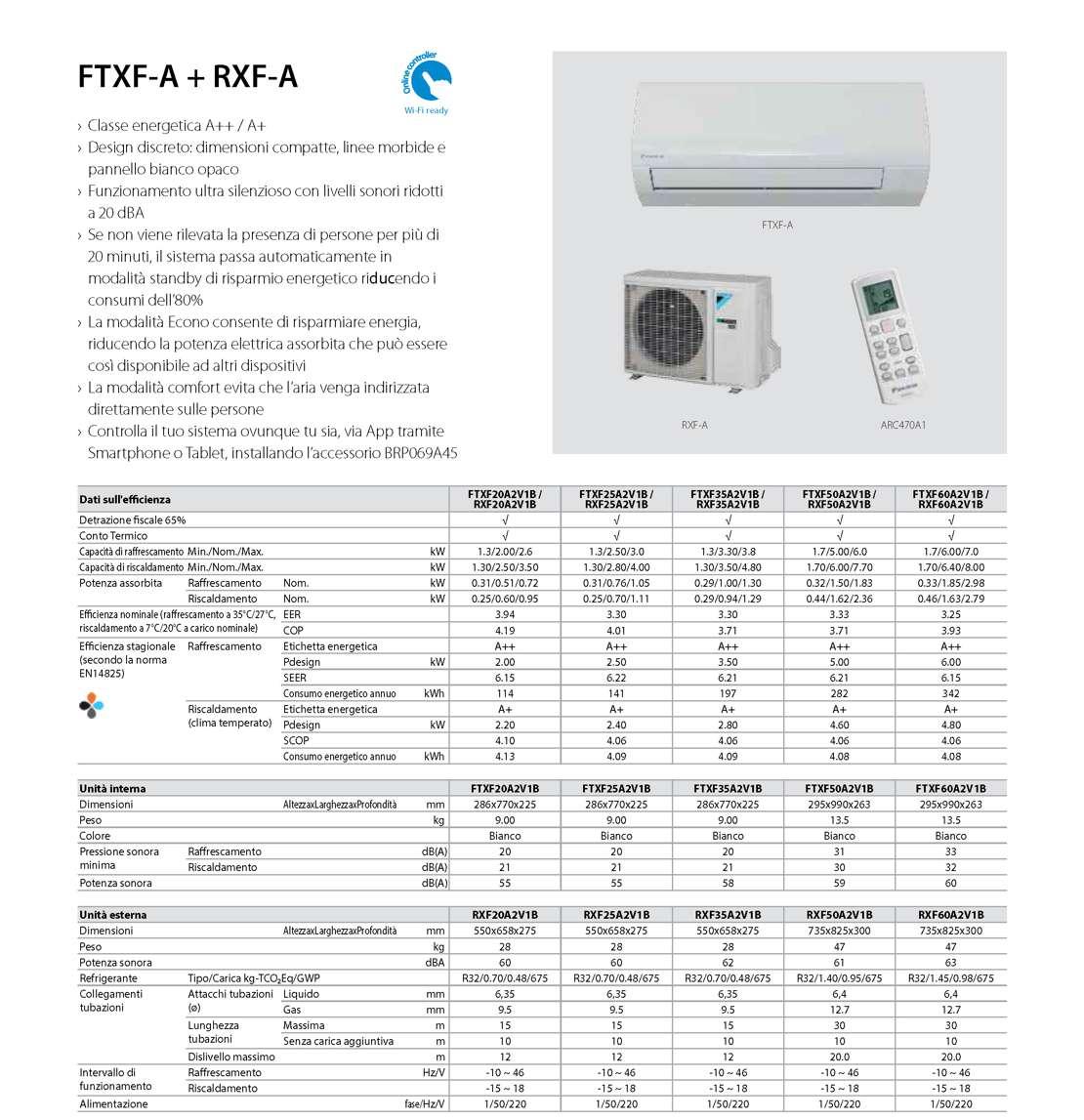 Daikin Sensira FTXF