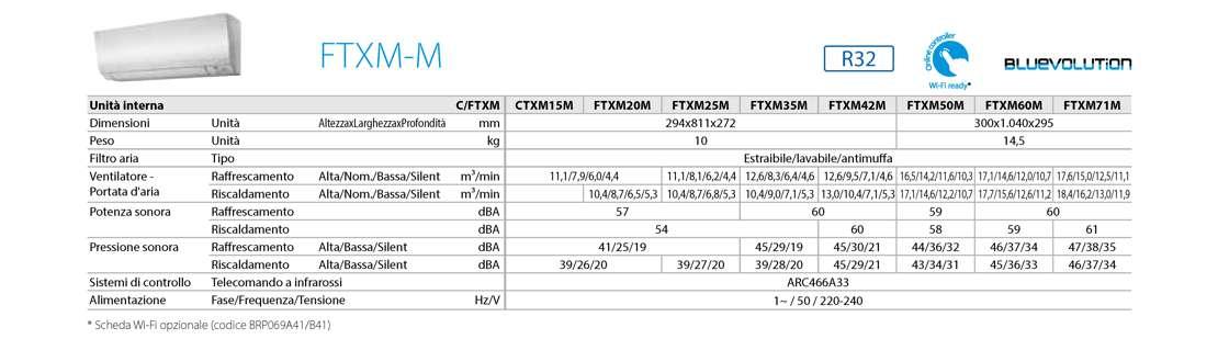 Daikin climatizzatore FTXM-M Perfera