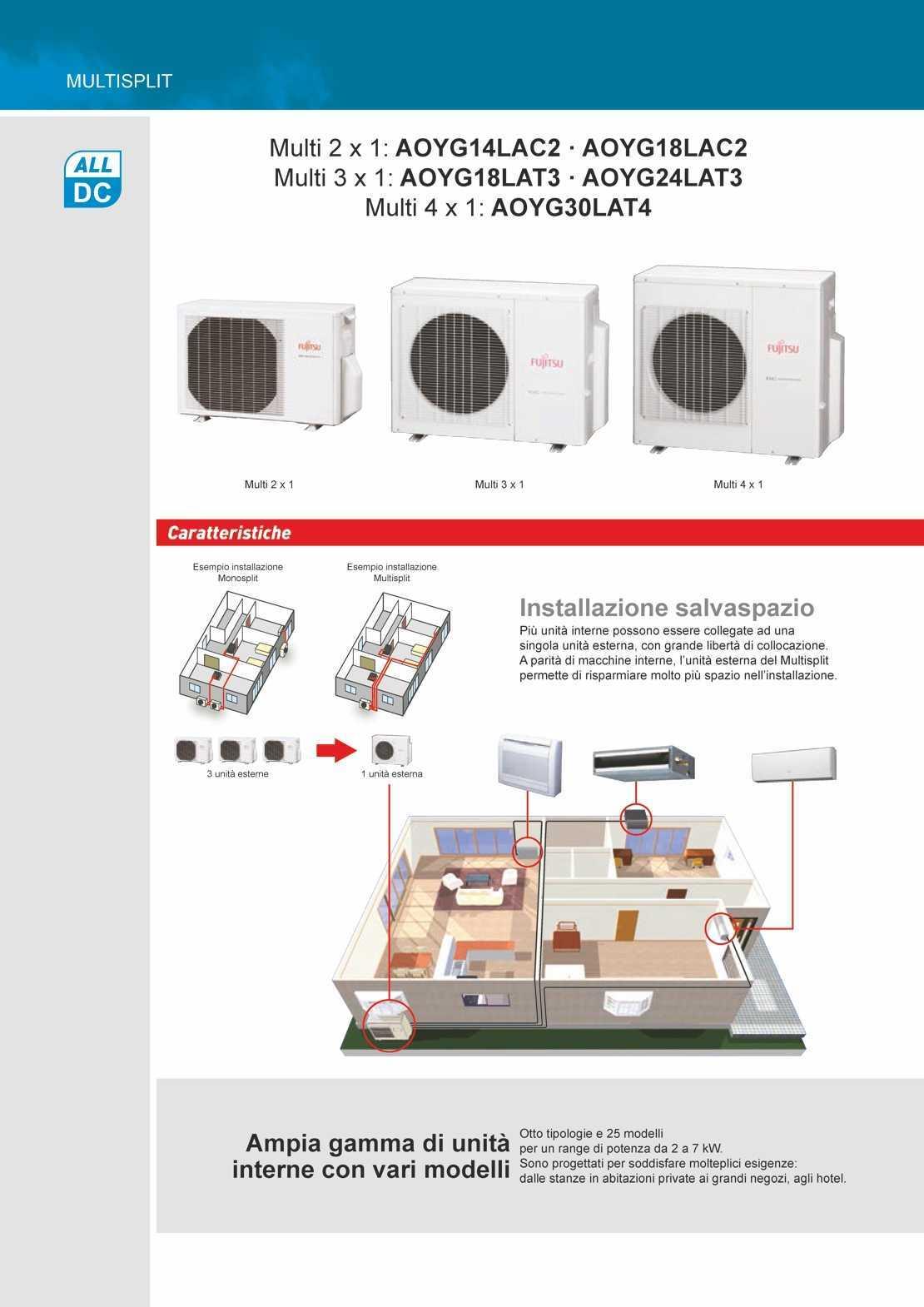 Fujitsu Esterne Multi Split AOYG