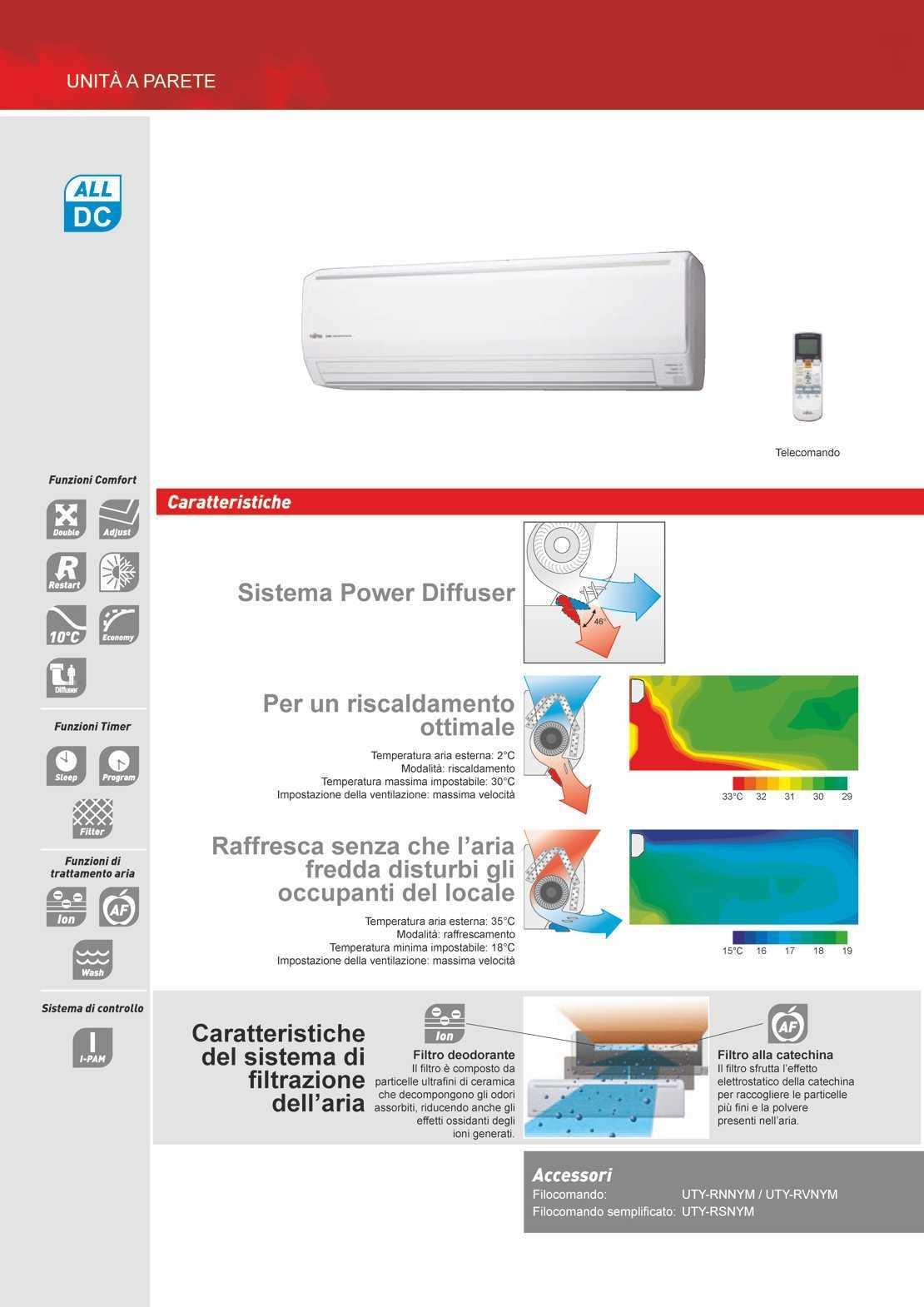 Fujitsu Climatizzatore LF