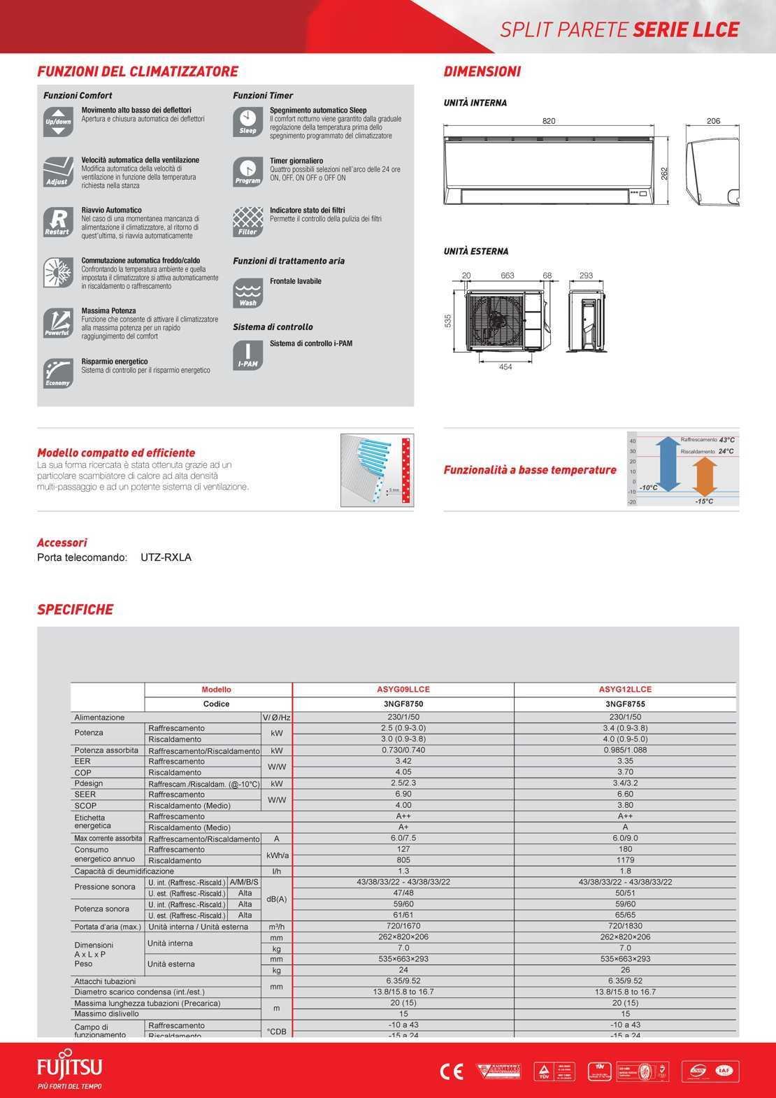 Fujitsu Climatizzatore LLCE