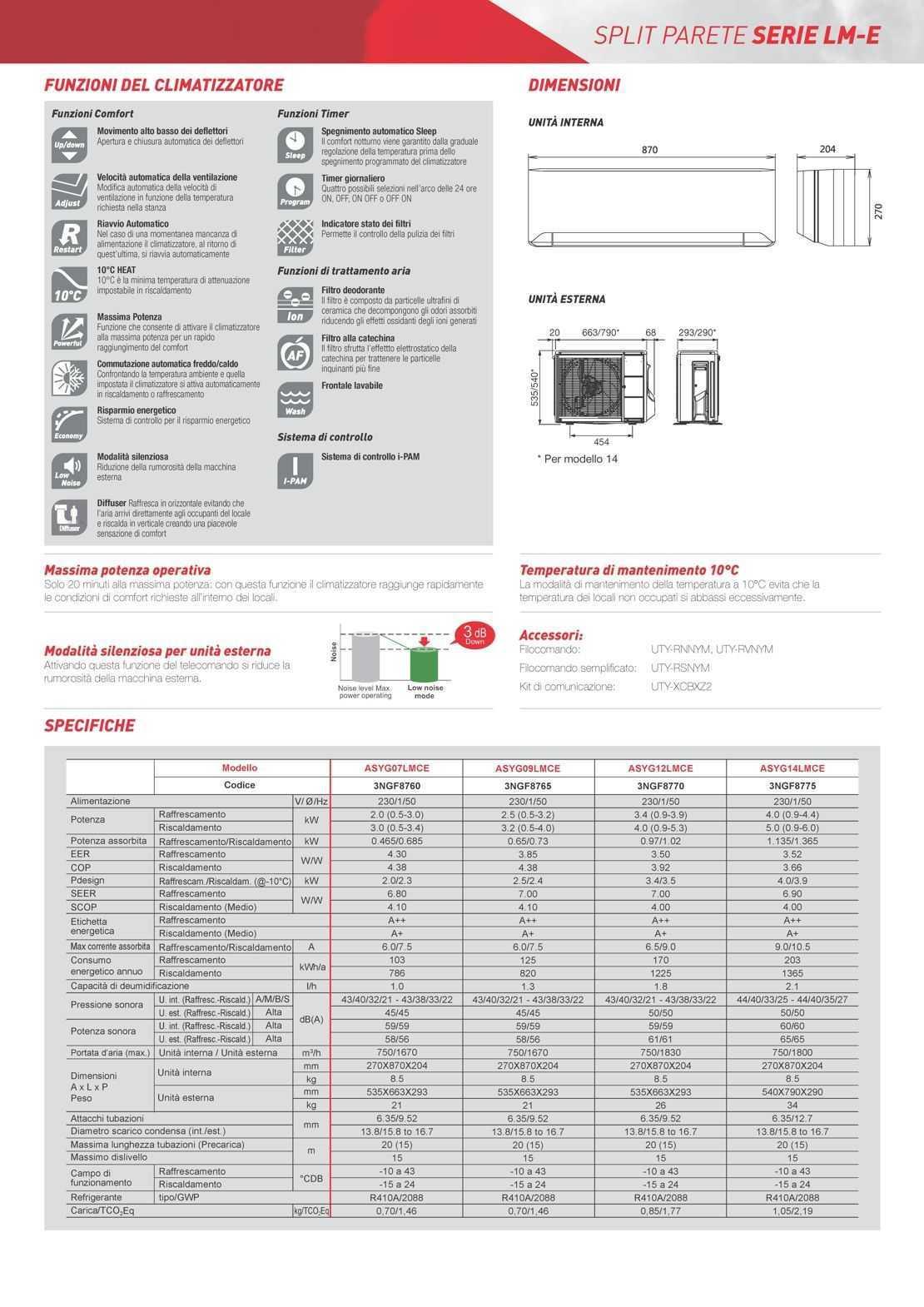 Fujitsu Climatizzatore LM