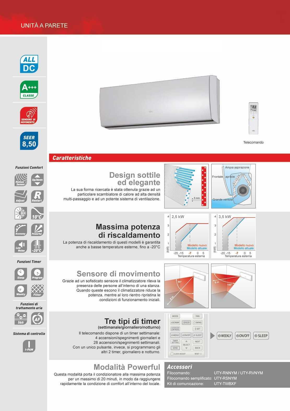 Fujitsu Climatizzatore SLIDE LT