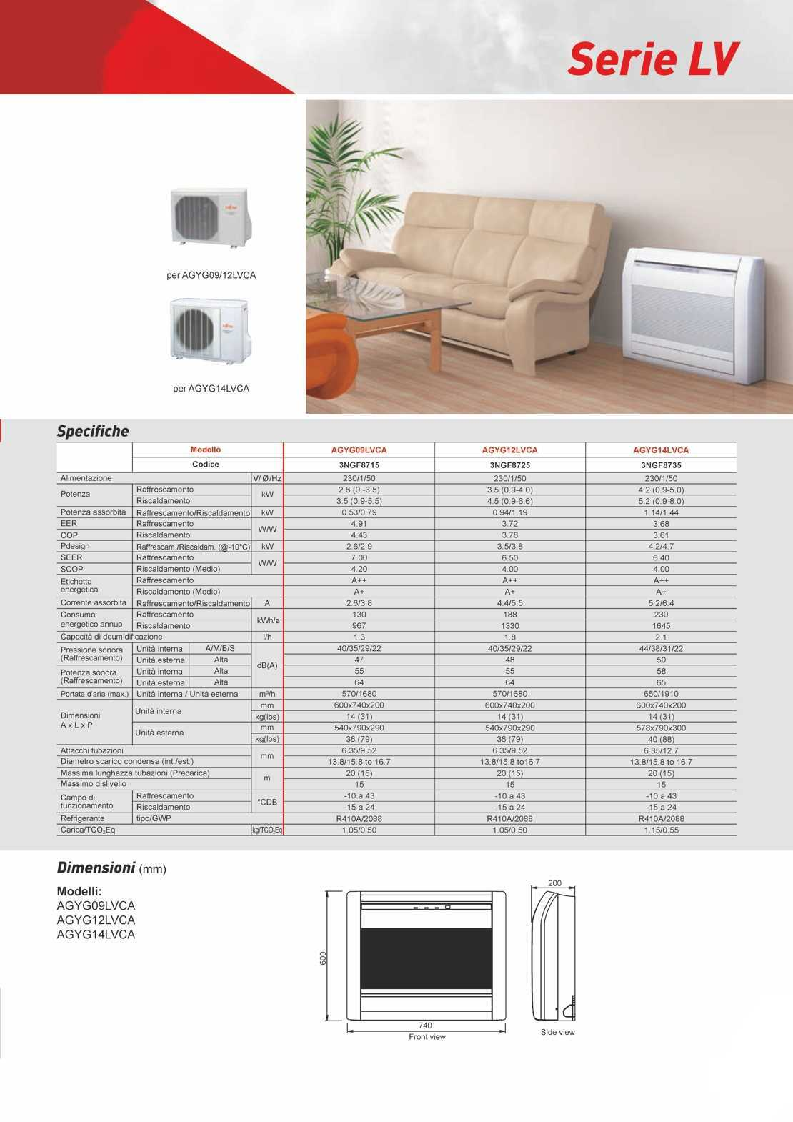 Fujitsu Climatizzatore LV