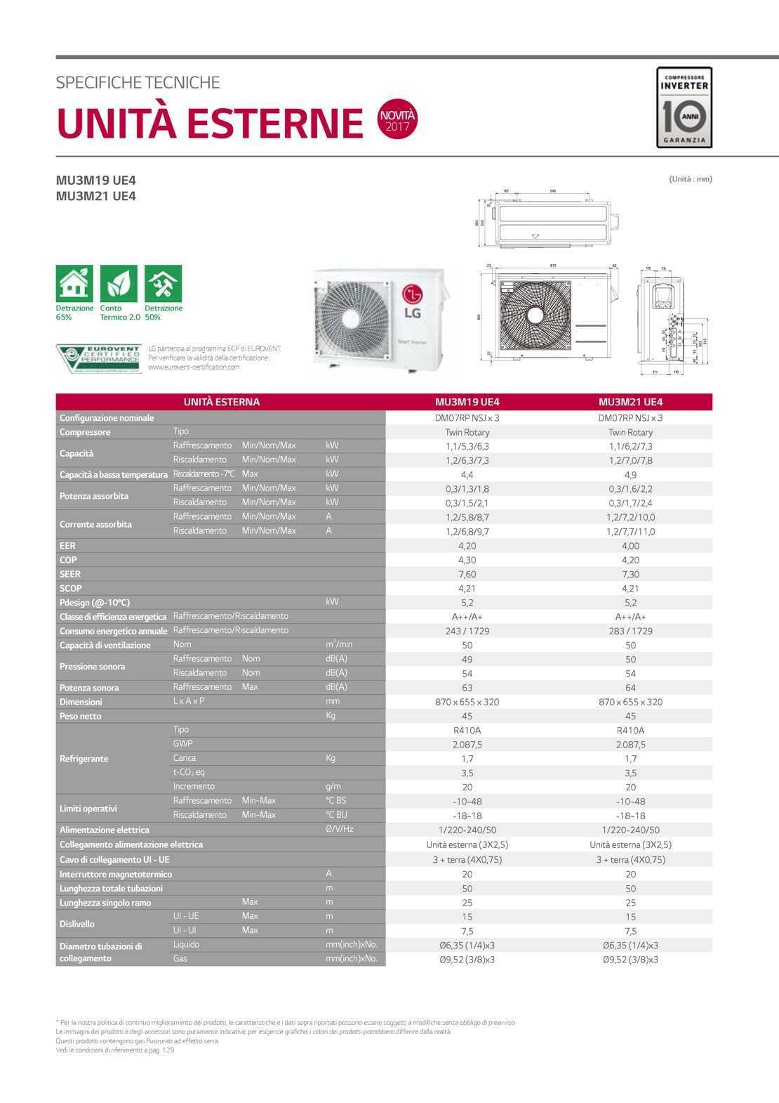 LG Esterne Multi Split