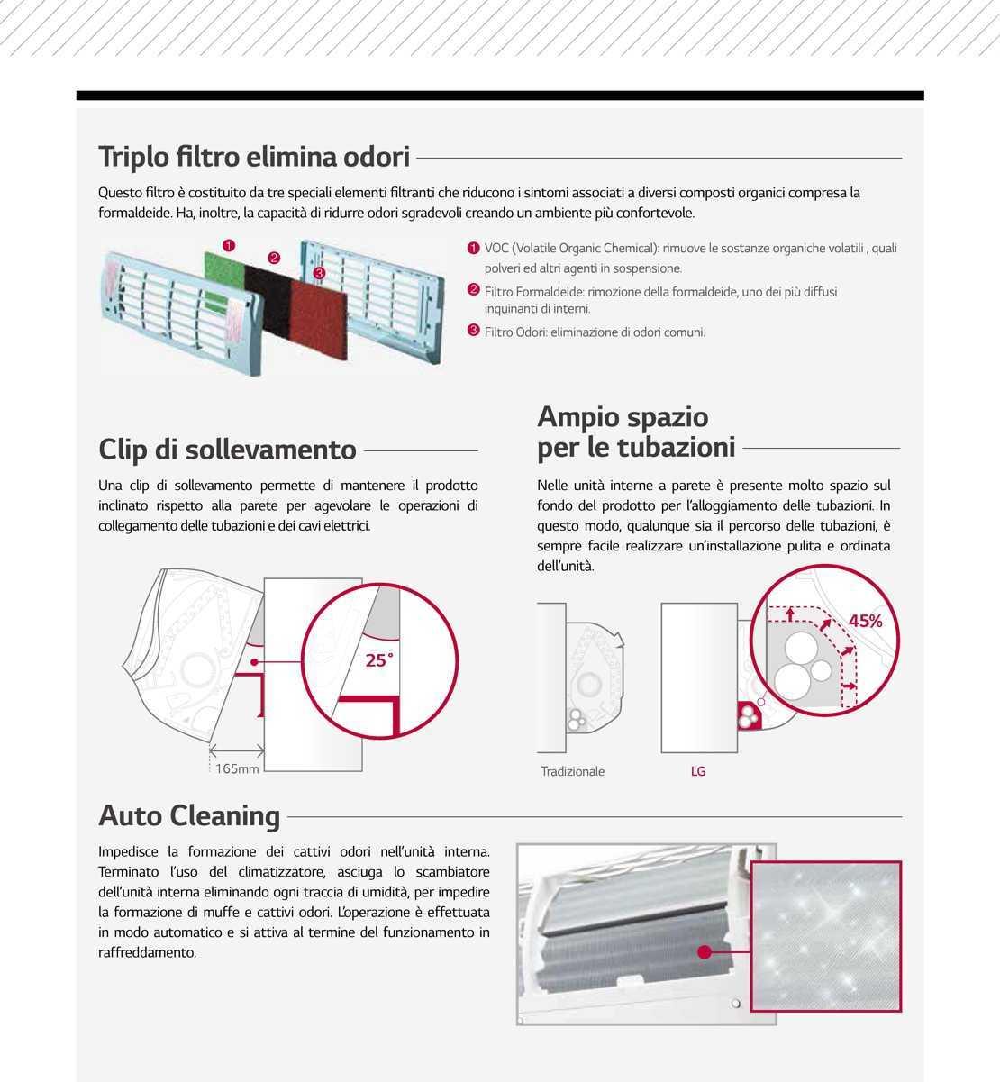 LG Climatizzatore Standard