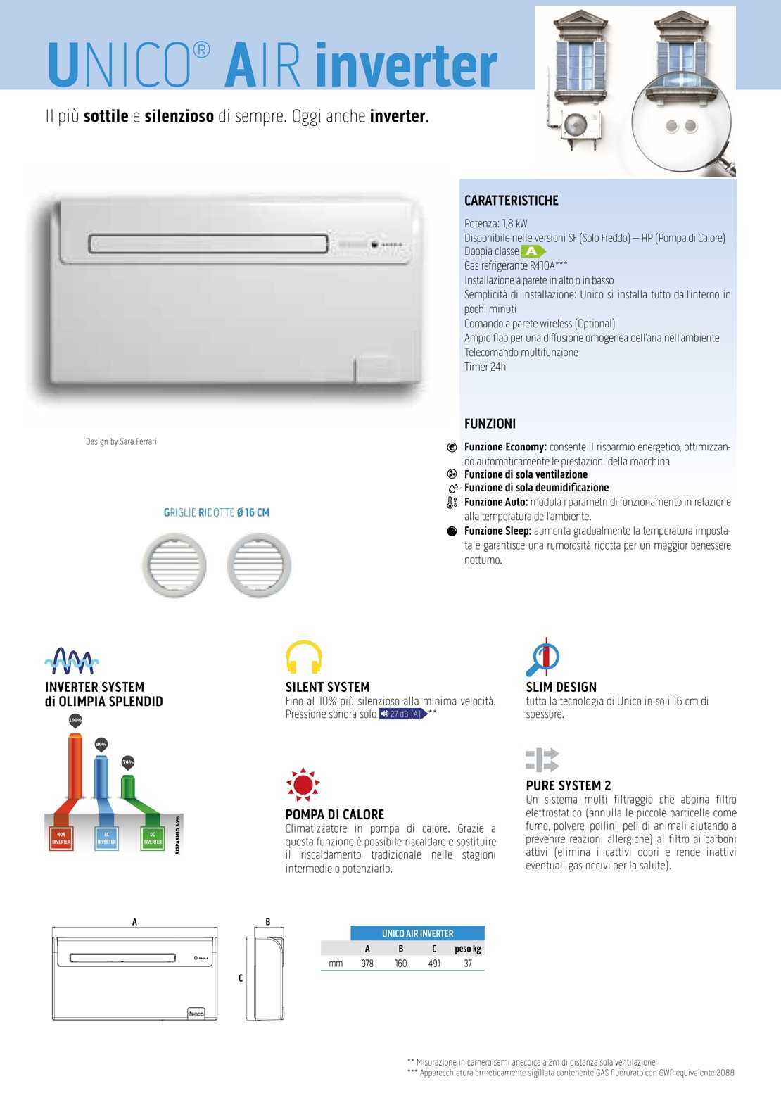 Olimpia Splendid Unico Air Inverter